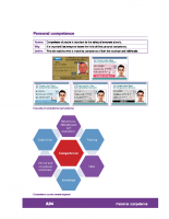 A04 – Personal Competence