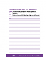 A08 – Fairness Inclusion and Respect – Your Responsibilities