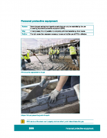 B09 – Personal protective equipment